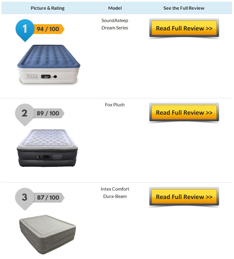best air mattress reviews ratings chart