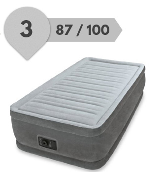Intex 3rd best twin air mattress