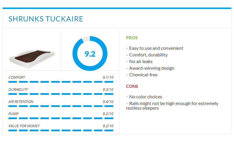 ratings tuckaire