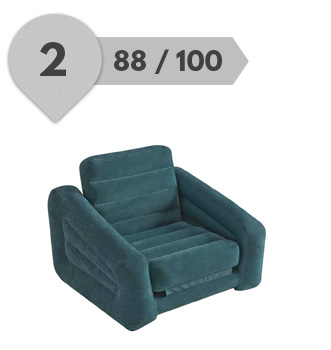 rating of the intex pull-out chair