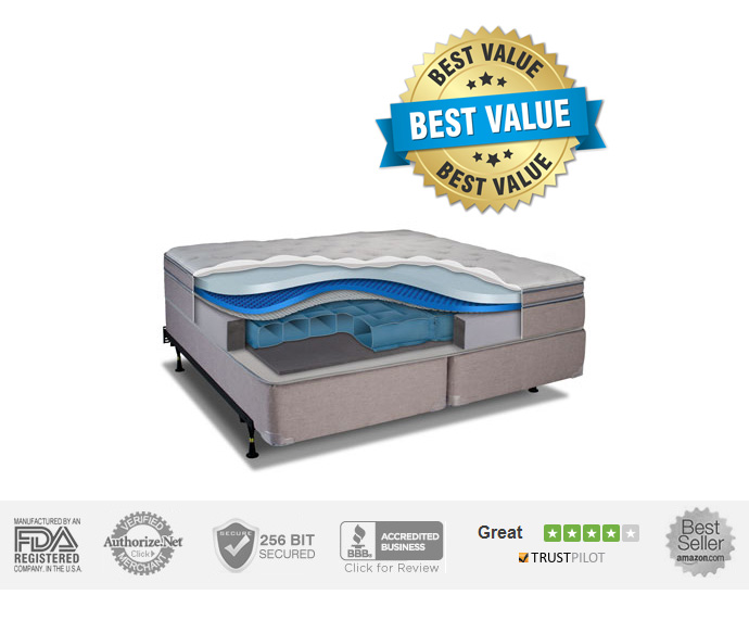 personal comfort luxury airbed best value