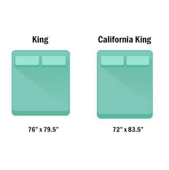 Air mattress sizes explained – Twin to Queen to California king - True to size?